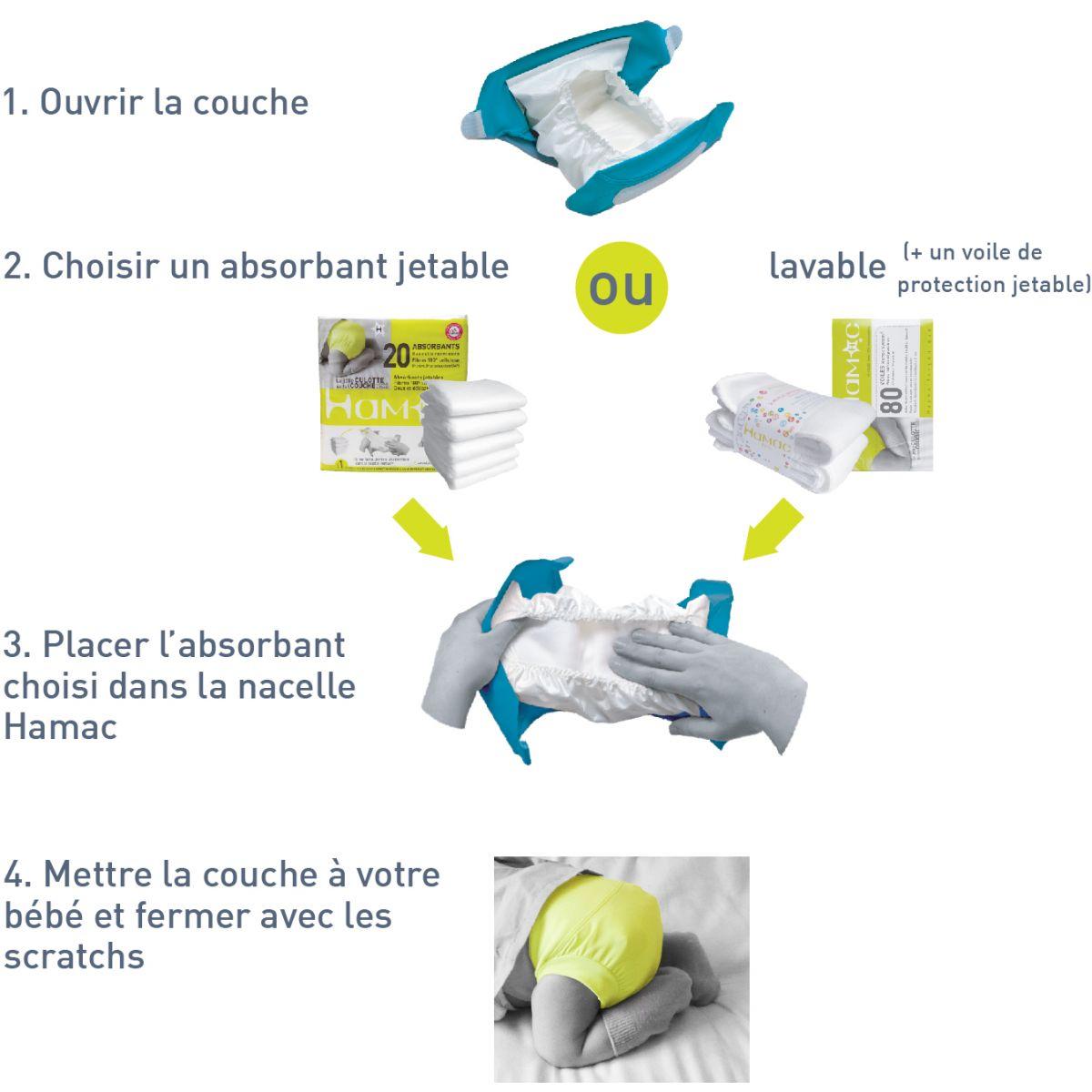 Kit Dessai Couche Hybride Crème Sebio